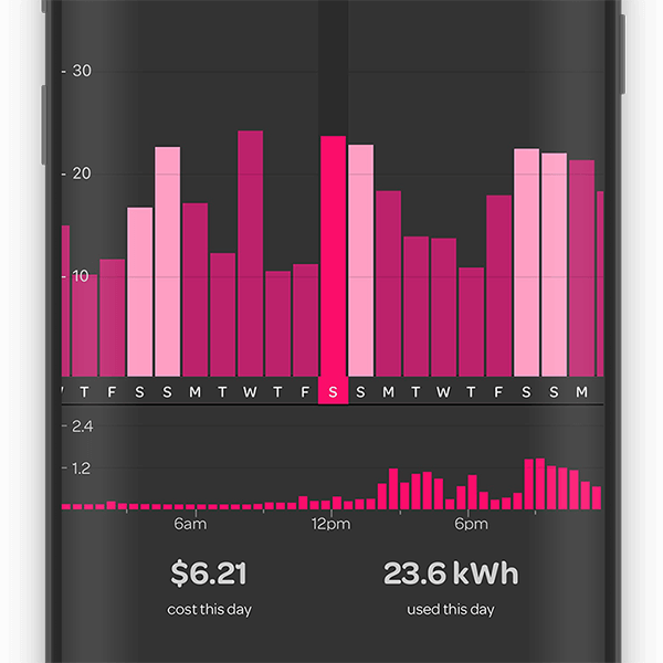 image of the powershop app usage tools