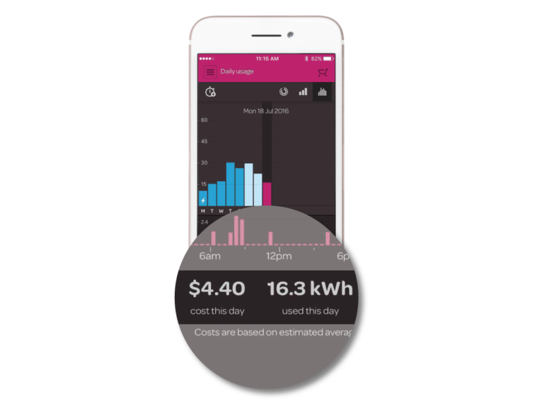 Track your daily energy usage image of mobile app Powershop account.