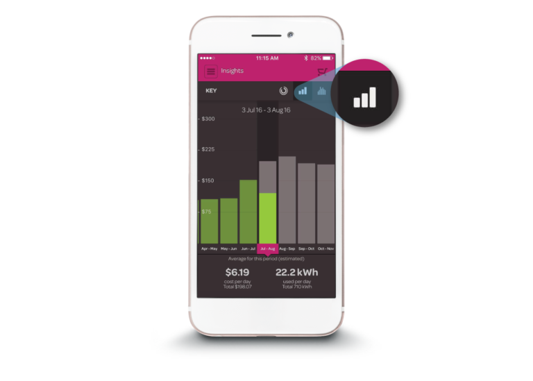 Track your energy usage insights graph image of mobile app Powershop account.