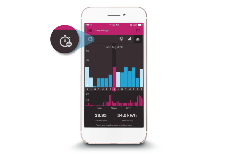 Track your energy usage activity tracker image of mobile app Powershop account.