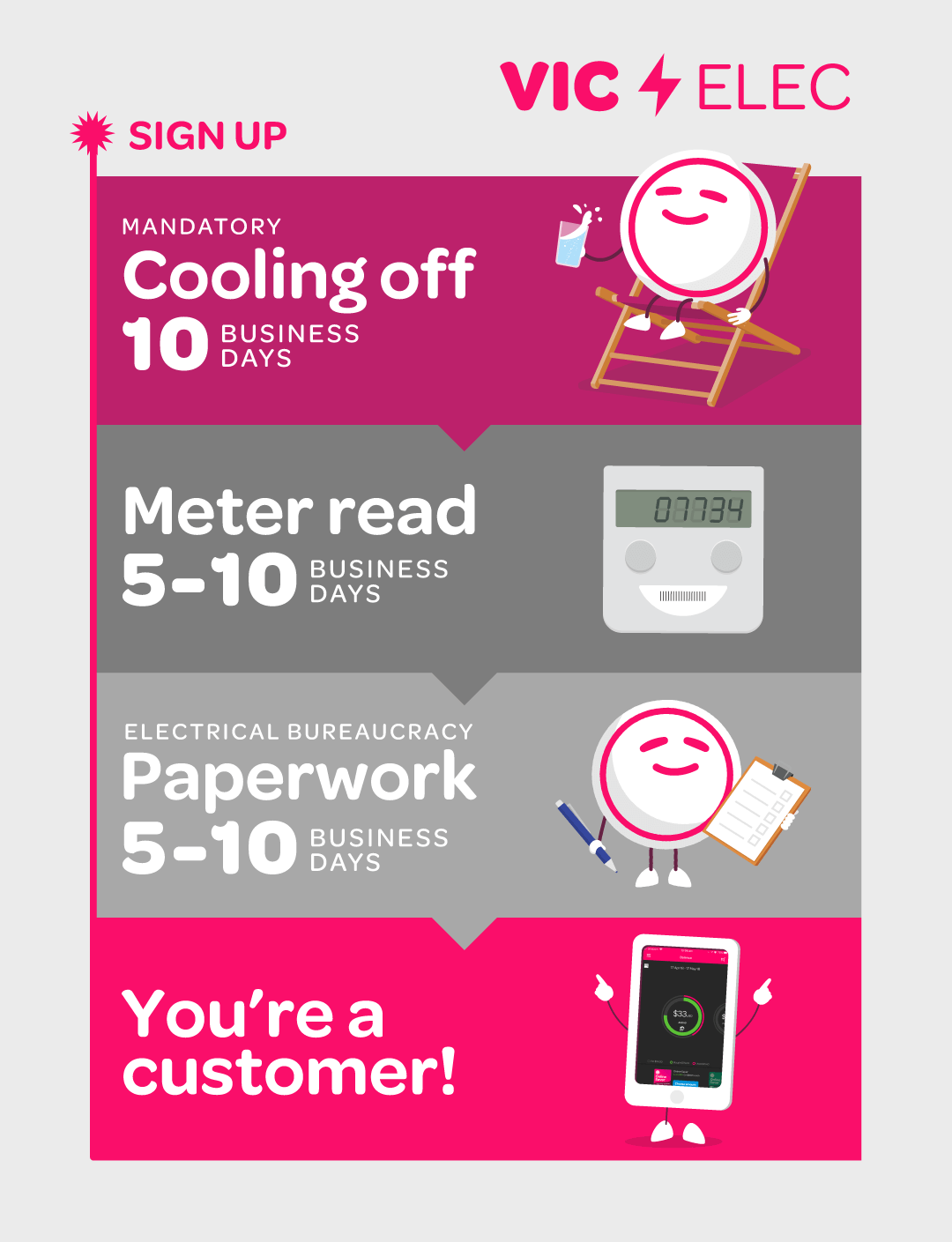 steps for switching to powershop